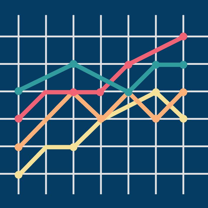 Burndown Chart Template