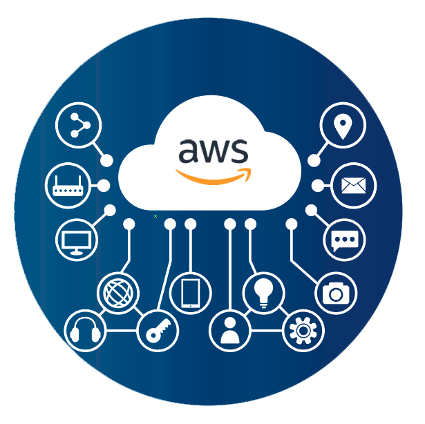 Company Spotlight: Making the move from on-prem to AWS Cloud