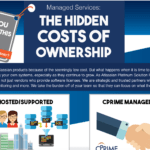 Total Cost of Ownership: Self Supported vs. Managed Atlassian Services